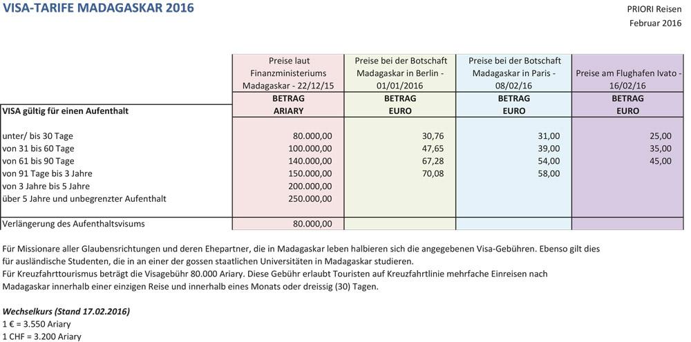 Tarife und Preise Madagaskar-Visa 2016-(17-02-16)_deutsch